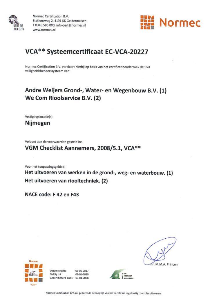 VCA andre weijers